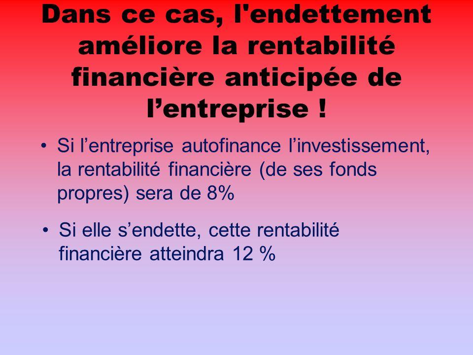 Dans ce cas, l endettement améliore la rentabilité financière anticipée de lentreprise .