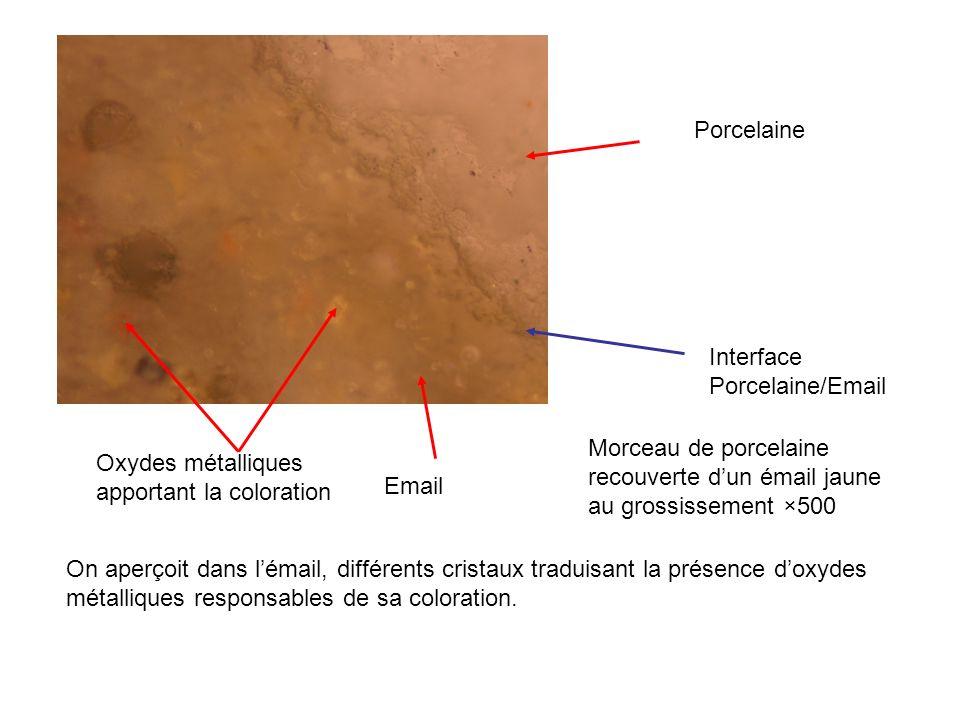 Oxydes métalliques apportant la coloration Porcelaine Email Interface Porcelaine/Email Morceau de porcelaine recouverte dun émail jaune au grossisseme
