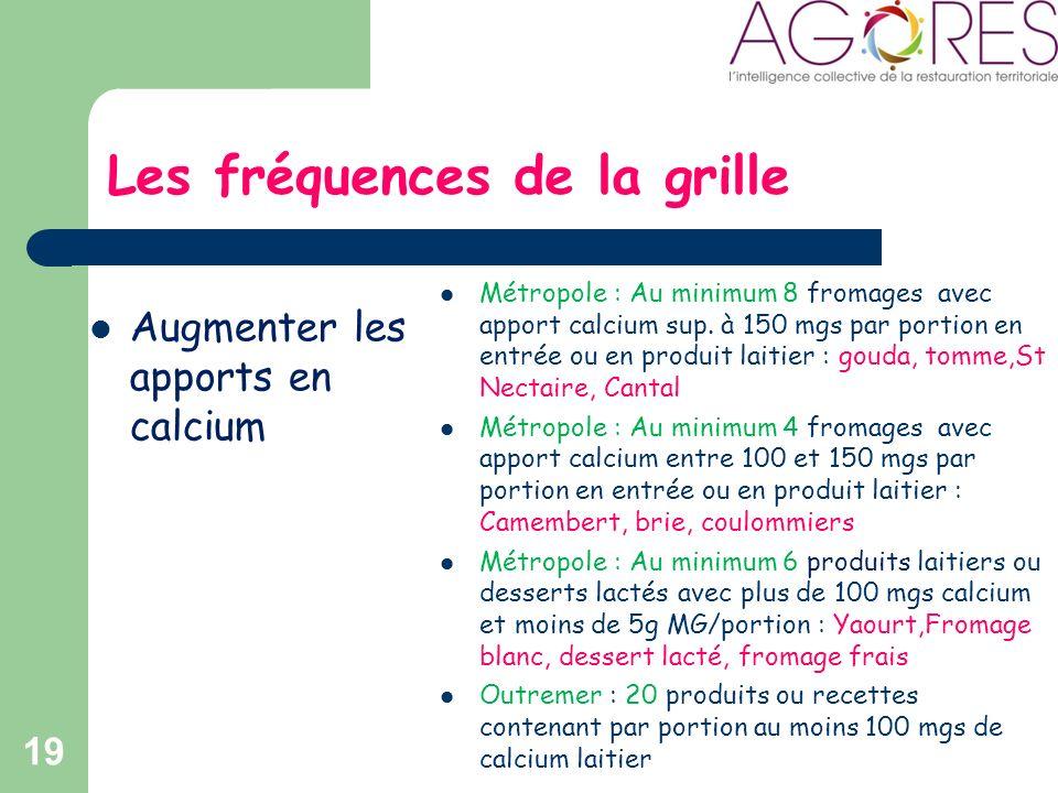 Les fréquences de la grille Augmenter les apports en calcium Métropole : Au minimum 8 fromages avec apport calcium sup.