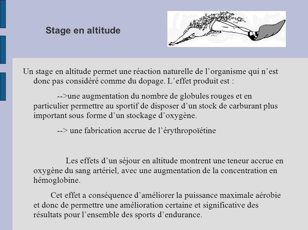 Stage en altitude Un stage en altitude permet une réaction naturelle de lorganisme qui nest donc pas considéré comme du dopage. Leffet produit est : -