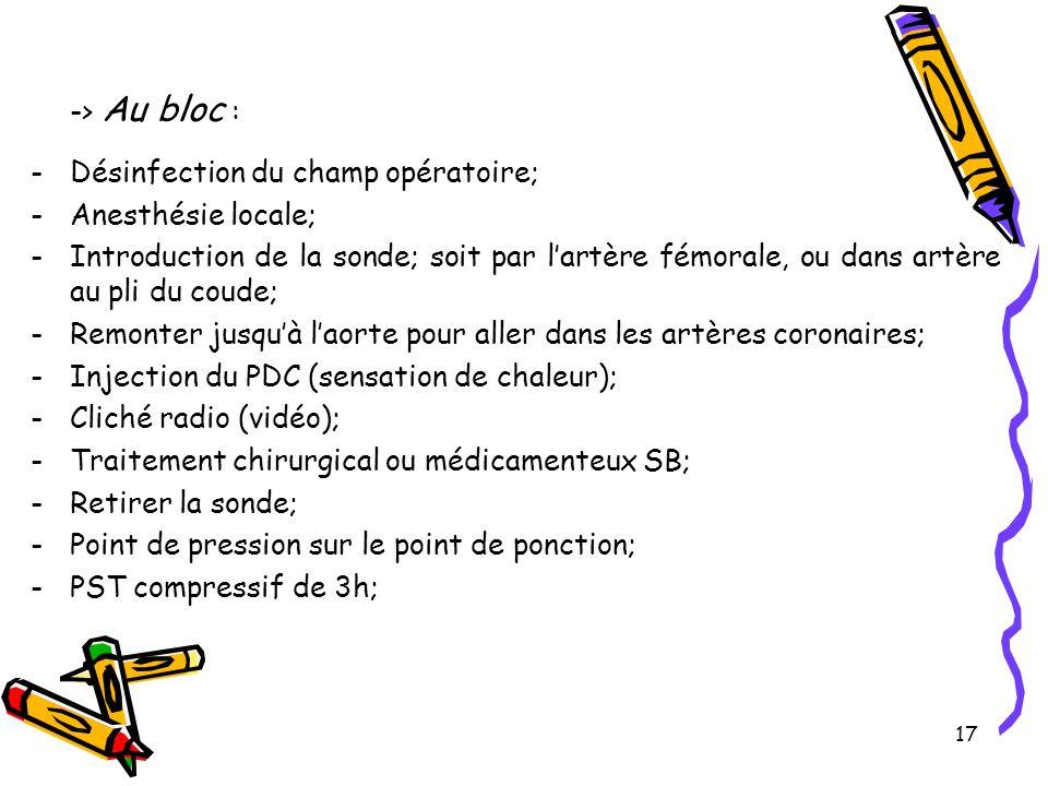 17 -> Au bloc : -Désinfection du champ opératoire; -Anesthésie locale; -Introduction de la sonde; soit par lartère fémorale, ou dans artère au pli du coude; -Remonter jusquà laorte pour aller dans les artères coronaires; -Injection du PDC (sensation de chaleur); -Cliché radio (vidéo); -Traitement chirurgical ou médicamenteux SB; -Retirer la sonde; -Point de pression sur le point de ponction; -PST compressif de 3h;