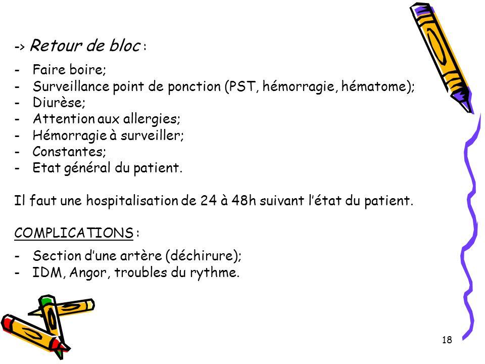 18 -> Retour de bloc : -Faire boire; -Surveillance point de ponction (PST, hémorragie, hématome); -Diurèse; -Attention aux allergies; -Hémorragie à surveiller; -Constantes; -Etat général du patient.
