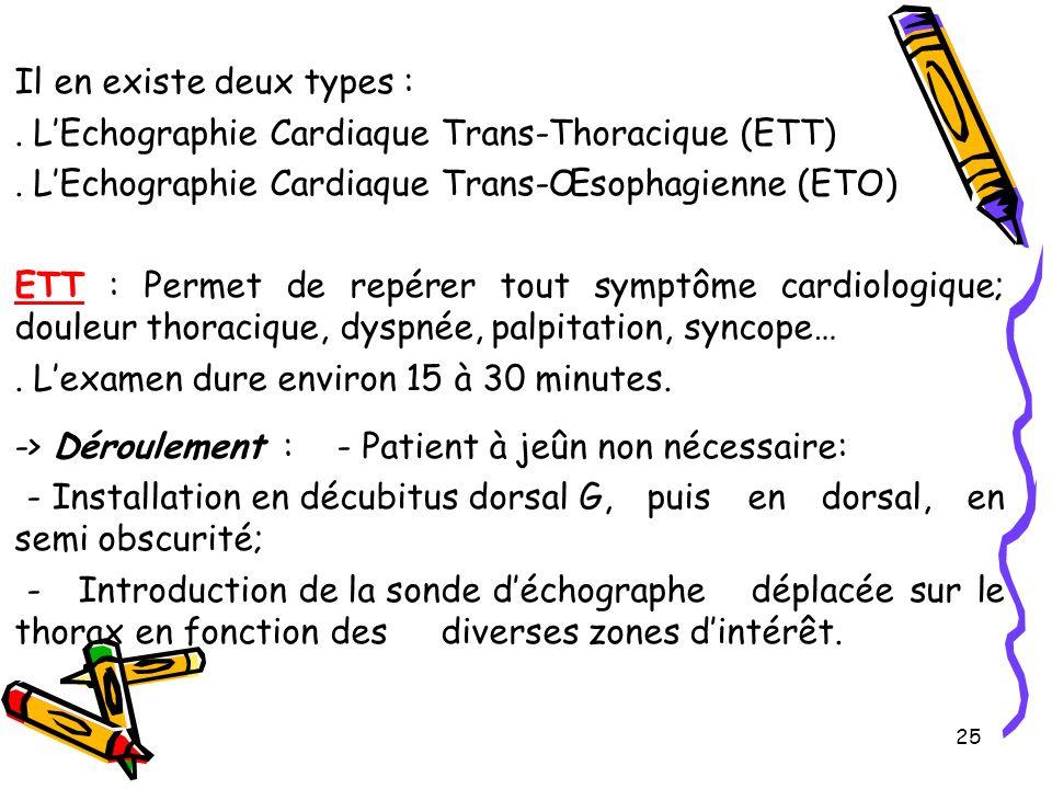 25 Il en existe deux types :. LEchographie Cardiaque Trans-Thoracique (ETT).