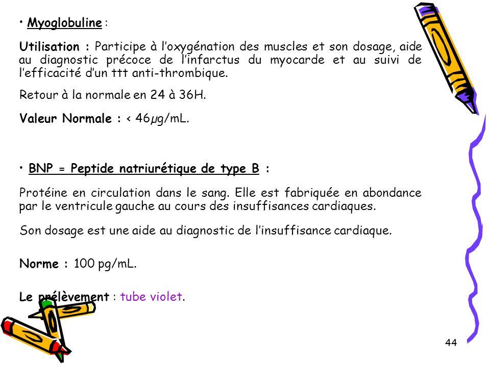 44 Myoglobuline : Utilisation : Participe à loxygénation des muscles et son dosage, aide au diagnostic précoce de linfarctus du myocarde et au suivi de lefficacité dun ttt anti-thrombique.