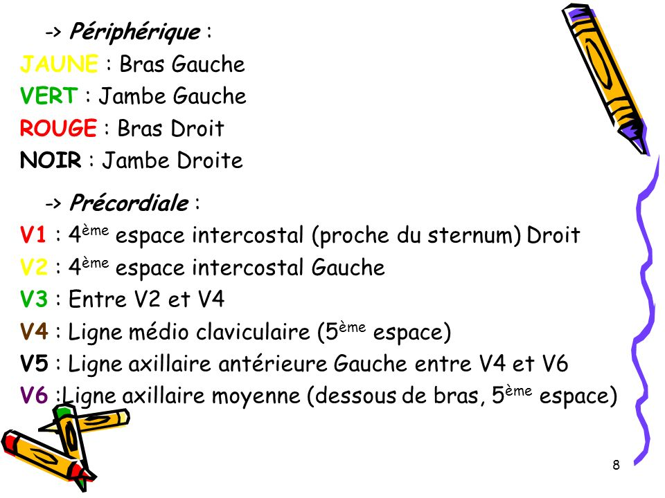 8 -> Périphérique : JAUNE : Bras Gauche VERT : Jambe Gauche ROUGE : Bras Droit NOIR : Jambe Droite -> Précordiale : V1 : 4 ème espace intercostal (proche du sternum) Droit V2 : 4 ème espace intercostal Gauche V3 : Entre V2 et V4 V4 : Ligne médio claviculaire (5 ème espace) V5 : Ligne axillaire antérieure Gauche entre V4 et V6 V6 :Ligne axillaire moyenne (dessous de bras, 5 ème espace)