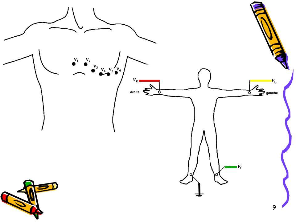 10 -Dire au patient de se détendre, de ne plus parler et de ne plus bouger; -Appuyer sur le bouton pour démarrer.