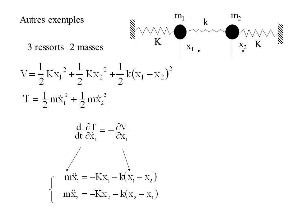 Autres exemples 3 ressorts 2 masses K K k m1m1 m2m2 x1x1 x2x2
