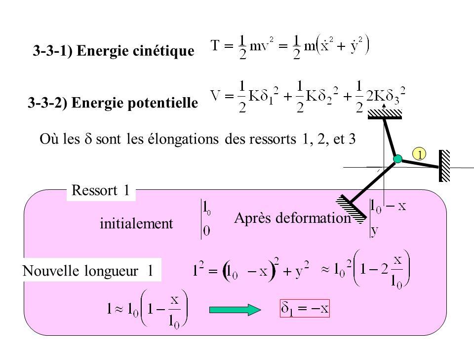 3-3-2) Energie potentielle Où les sont les élongations des ressorts 1, 2, et 3 initialement Après deformation Nouvelle longueur l Ressort 1 3-3-1) Energie cinétique 1