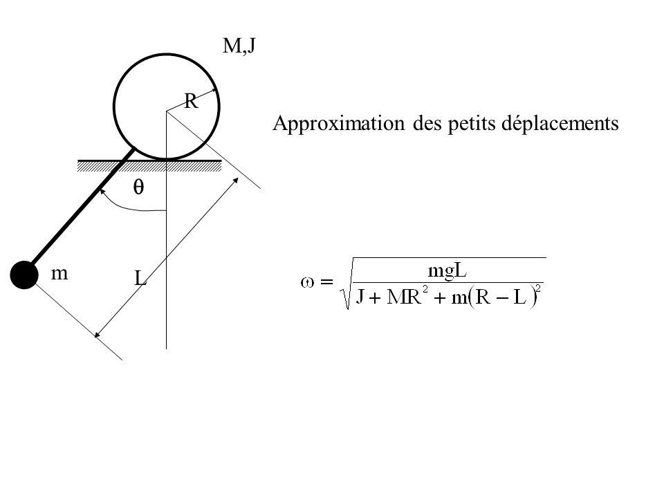 R L m M,J Approximation des petits déplacements