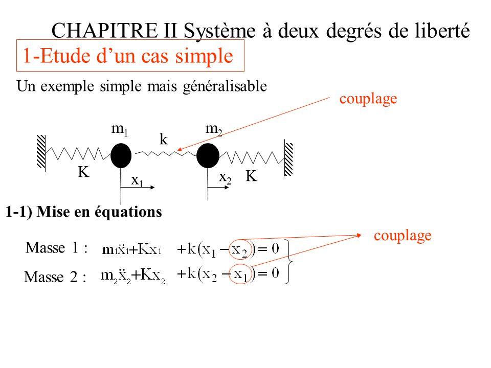 CHAPITRE II Système à deux degrés de liberté Un exemple simple mais généralisable K K k m1m1 m2m2 x1x1 x2x2 Masse 1 : Masse 2 : couplage 1-Etude dun cas simple 1-1) Mise en équations