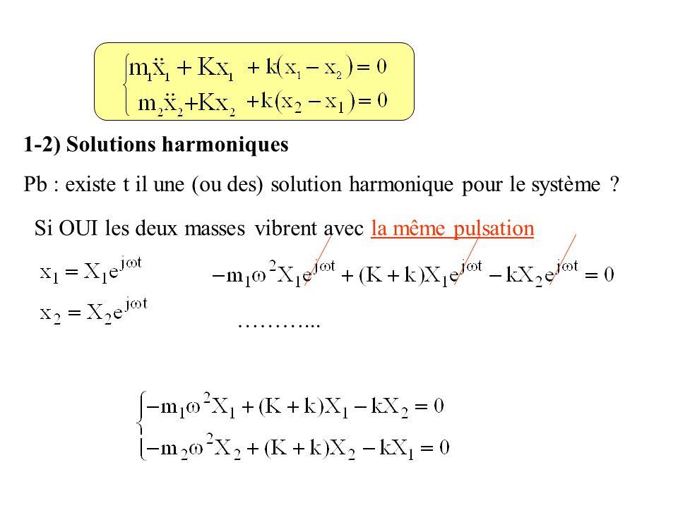 Pb : existe t il une (ou des) solution harmonique pour le système .