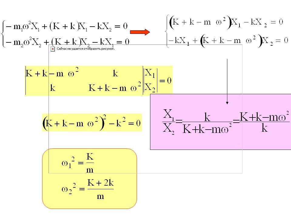 K K k mm x1x1 x2x2 1-3) Pulsations propres-Modes propres