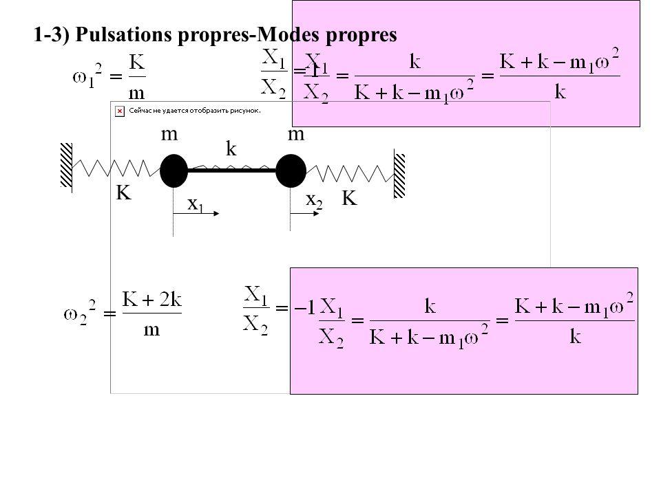 Mode Les deux masses sont écartées de leur position d équilibre de la même quantité A alors Mode Les deux masses sont écartées de leur position d équilibre de quantités opposées B et -B alors
