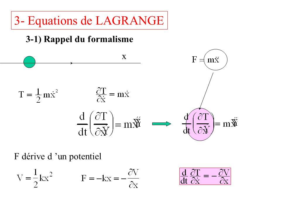 Exemple 2 système à 2 degré de liberté x y