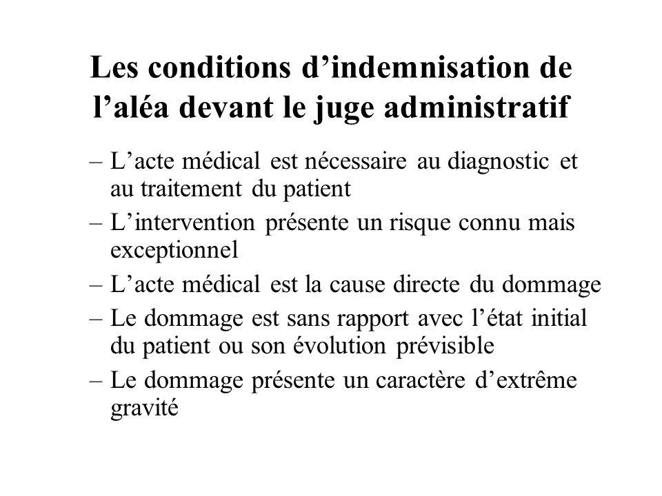 Les conditions dindemnisation de laléa devant le juge administratif –Lacte médical est nécessaire au diagnostic et au traitement du patient –Linterven