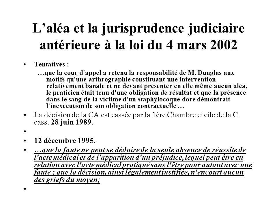 Laléa et la jurisprudence judiciaire antérieure à la loi du 4 mars 2002 Tentatives : …que la cour d'appel a retenu la responsabilité de M. Dunglas aux
