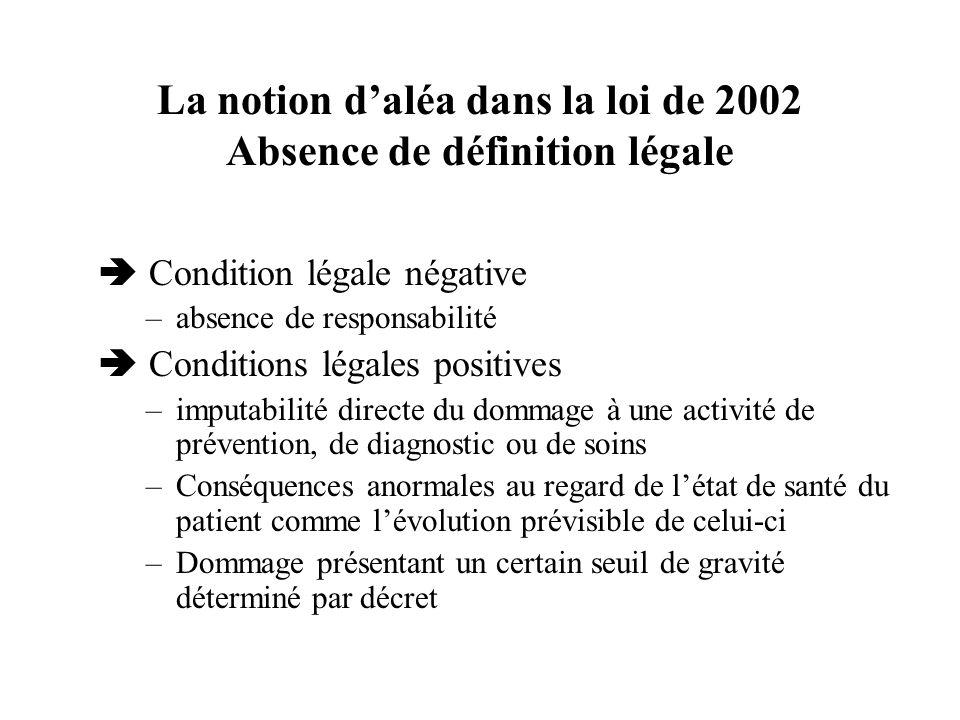 La notion daléa dans la loi de 2002 Absence de définition légale Condition légale négative –absence de responsabilité Conditions légales positives –im