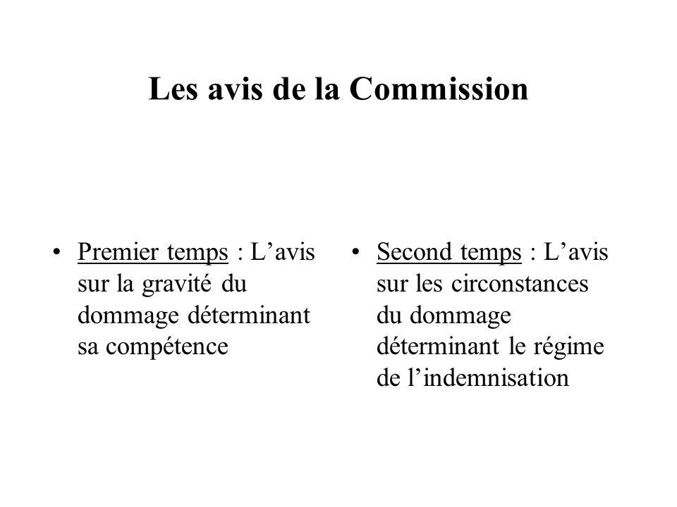 Les avis de la Commission Premier temps : Lavis sur la gravité du dommage déterminant sa compétence Second temps : Lavis sur les circonstances du domm
