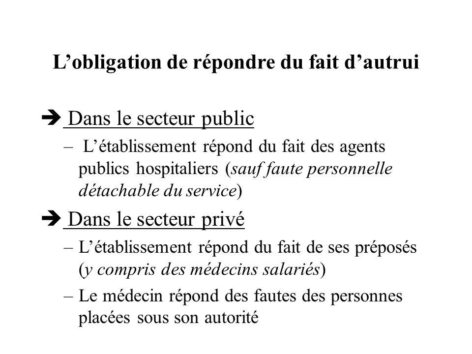 Lobligation de répondre du fait dautrui Dans le secteur public – Létablissement répond du fait des agents publics hospitaliers (sauf faute personnelle
