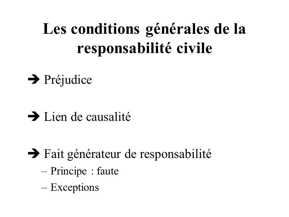 Les conditions générales de la responsabilité civile Préjudice Lien de causalité Fait générateur de responsabilité –Principe : faute –Exceptions
