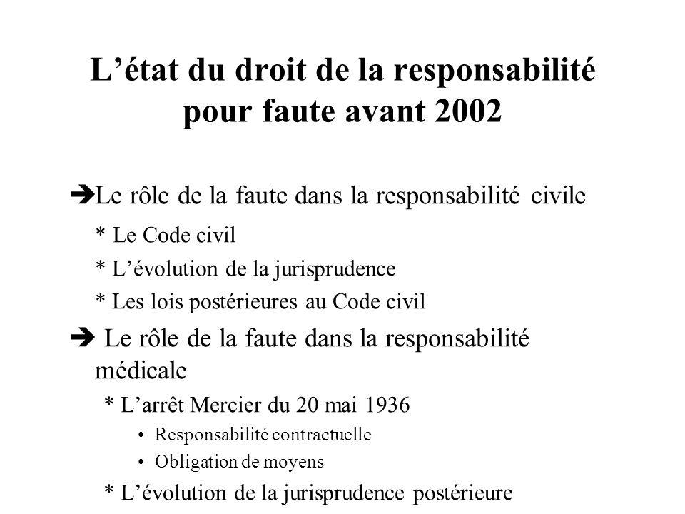 Létat du droit de la responsabilité pour faute avant 2002 Le rôle de la faute dans la responsabilité civile * Le Code civil * Lévolution de la jurispr