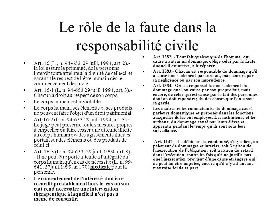 Le rôle de la faute dans la responsabilité civile Art. 16 (L., n. 94-653, 29 juill, 1994, art. 2).- la loi assure la primauté, de la personne interdit