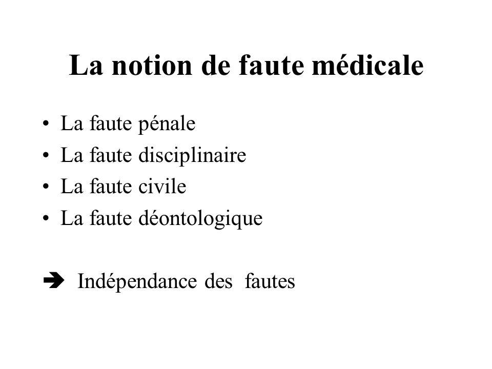 La notion de faute médicale La faute pénale La faute disciplinaire La faute civile La faute déontologique Indépendance des fautes