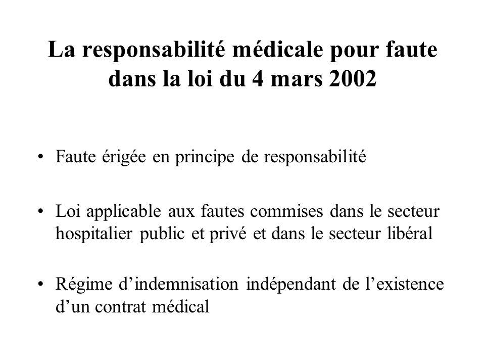 La responsabilité médicale pour faute dans la loi du 4 mars 2002 Faute érigée en principe de responsabilité Loi applicable aux fautes commises dans le