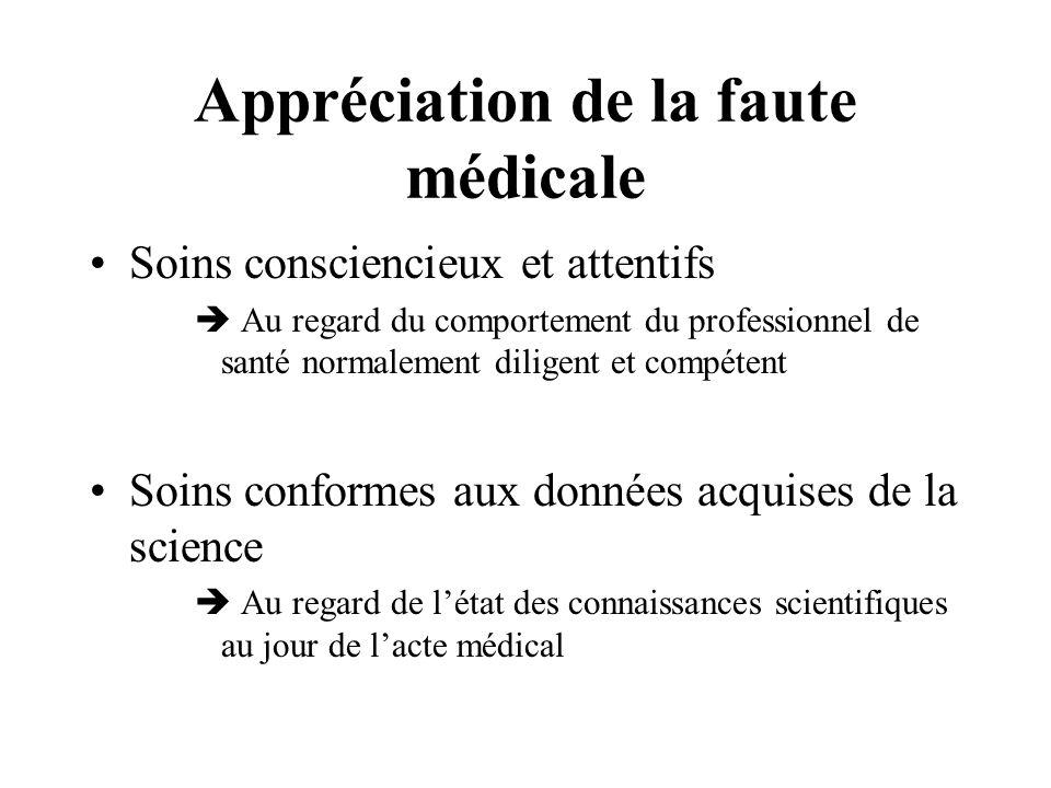 Appréciation de la faute médicale Soins consciencieux et attentifs Au regard du comportement du professionnel de santé normalement diligent et compéte