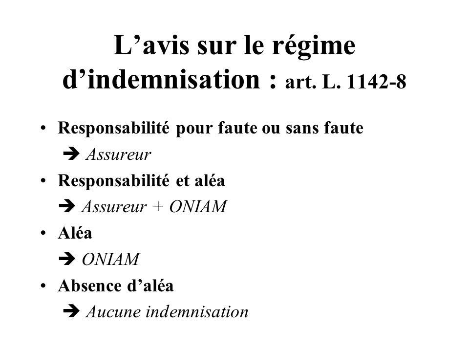 Lavis sur le régime dindemnisation : art. L. 1142-8 Responsabilité pour faute ou sans faute Assureur Responsabilité et aléa Assureur + ONIAM Aléa ONIA