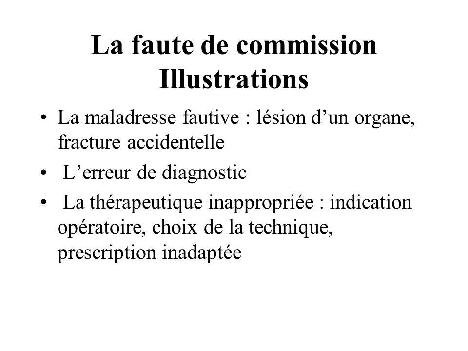 La faute de commission Illustrations La maladresse fautive : lésion dun organe, fracture accidentelle Lerreur de diagnostic La thérapeutique inappropr