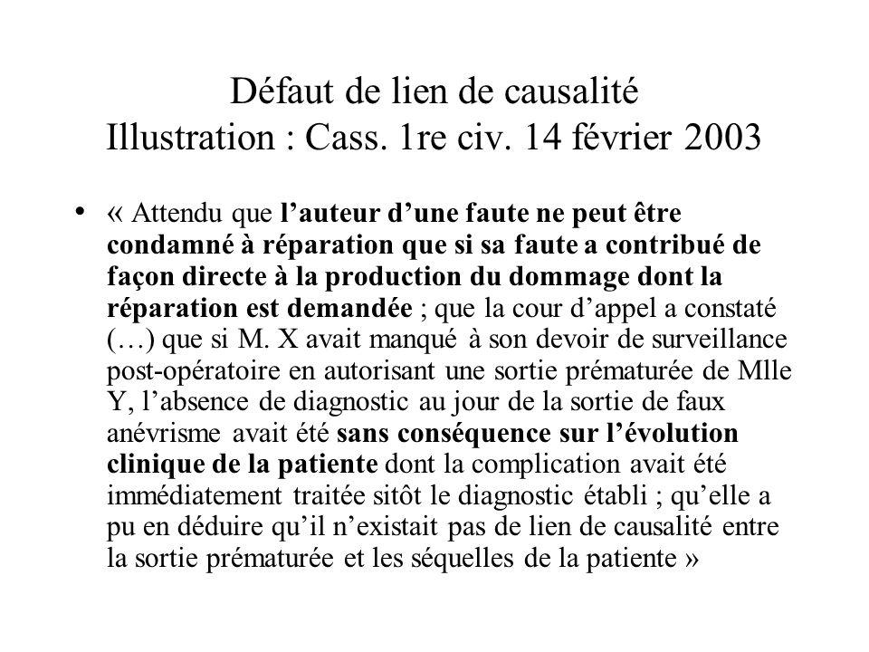 Défaut de lien de causalité Illustration : Cass. 1re civ. 14 février 2003 « Attendu que lauteur dune faute ne peut être condamné à réparation que si s