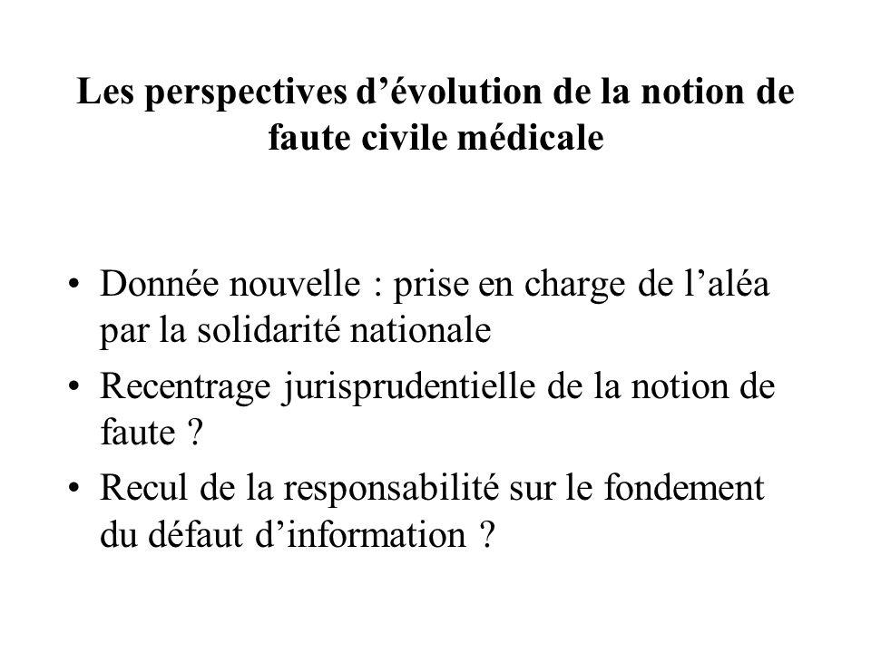 Les perspectives dévolution de la notion de faute civile médicale Donnée nouvelle : prise en charge de laléa par la solidarité nationale Recentrage ju