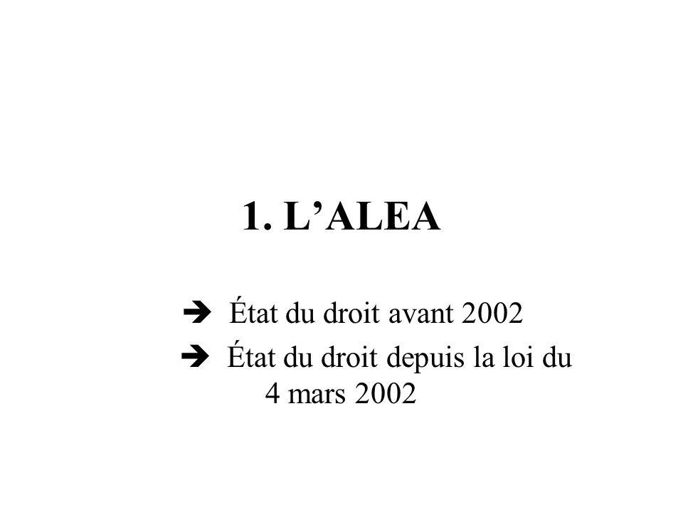 1. LALEA État du droit avant 2002 État du droit depuis la loi du 4 mars 2002