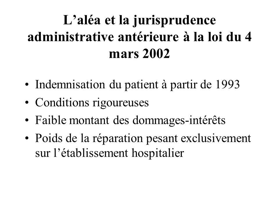Laléa et la jurisprudence administrative antérieure à la loi du 4 mars 2002 Indemnisation du patient à partir de 1993 Conditions rigoureuses Faible mo