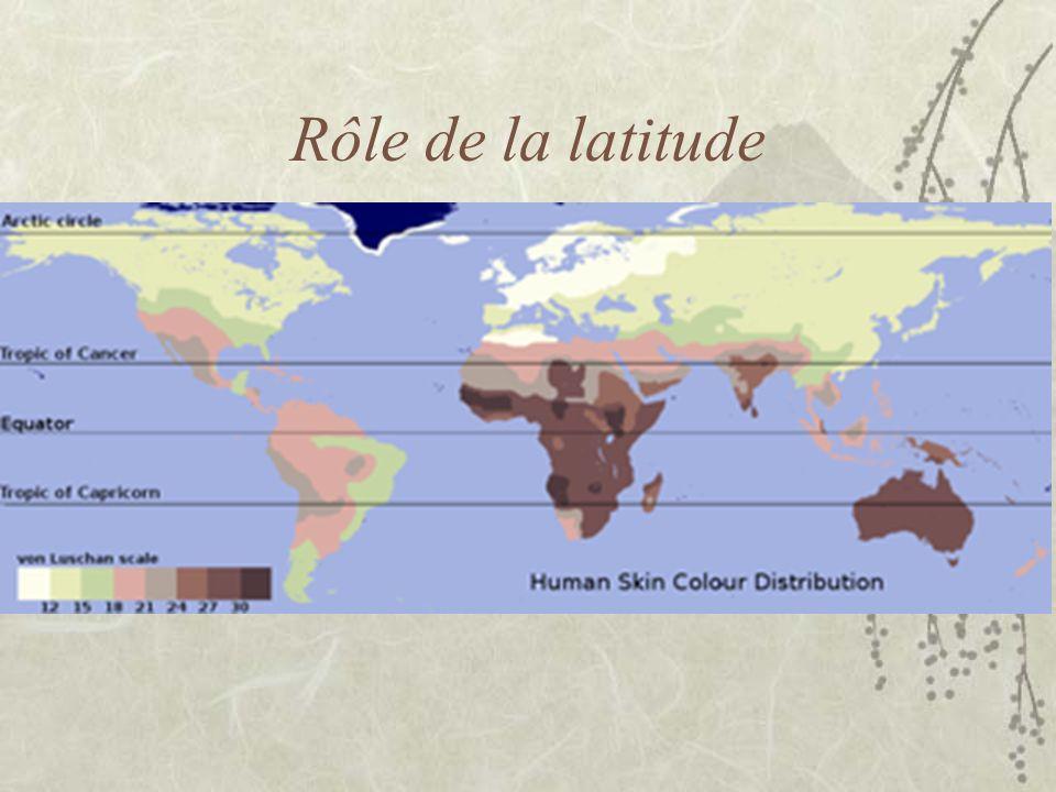 Rôle de la latitude