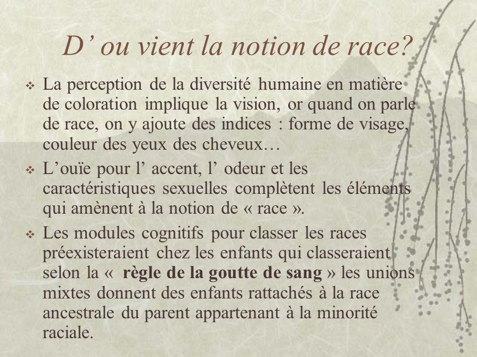 D ou vient la notion de race? La perception de la diversité humaine en matière de coloration implique la vision, or quand on parle de race, on y ajout