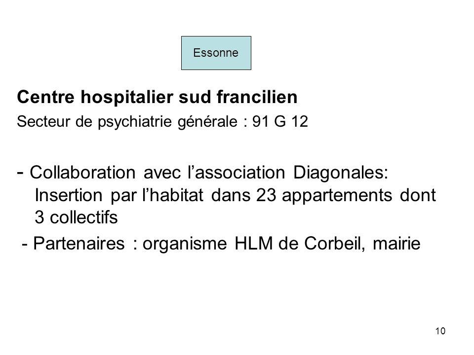 10 Centre hospitalier sud francilien Secteur de psychiatrie générale : 91 G 12 - Collaboration avec lassociation Diagonales: Insertion par lhabitat da