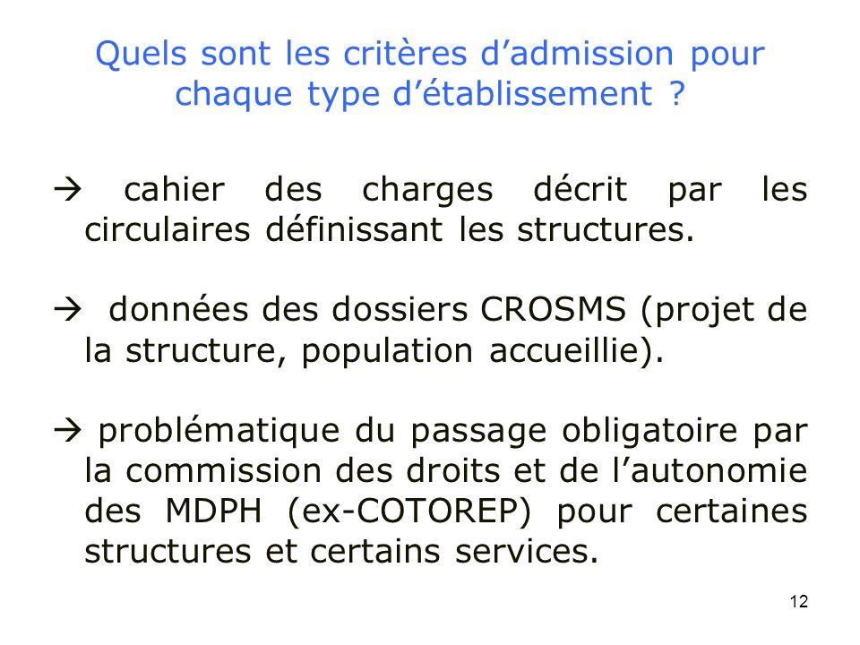 12 Quels sont les critères dadmission pour chaque type détablissement ? cahier des charges décrit par les circulaires définissant les structures. donn