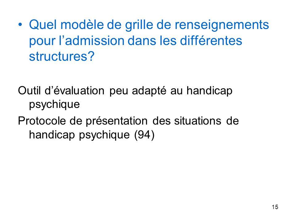 15 Quel modèle de grille de renseignements pour ladmission dans les différentes structures? Outil dévaluation peu adapté au handicap psychique Protoco