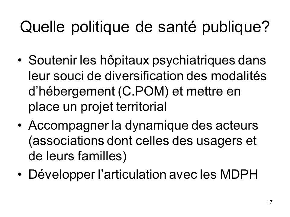 17 Quelle politique de santé publique? Soutenir les hôpitaux psychiatriques dans leur souci de diversification des modalités dhébergement (C.POM) et m