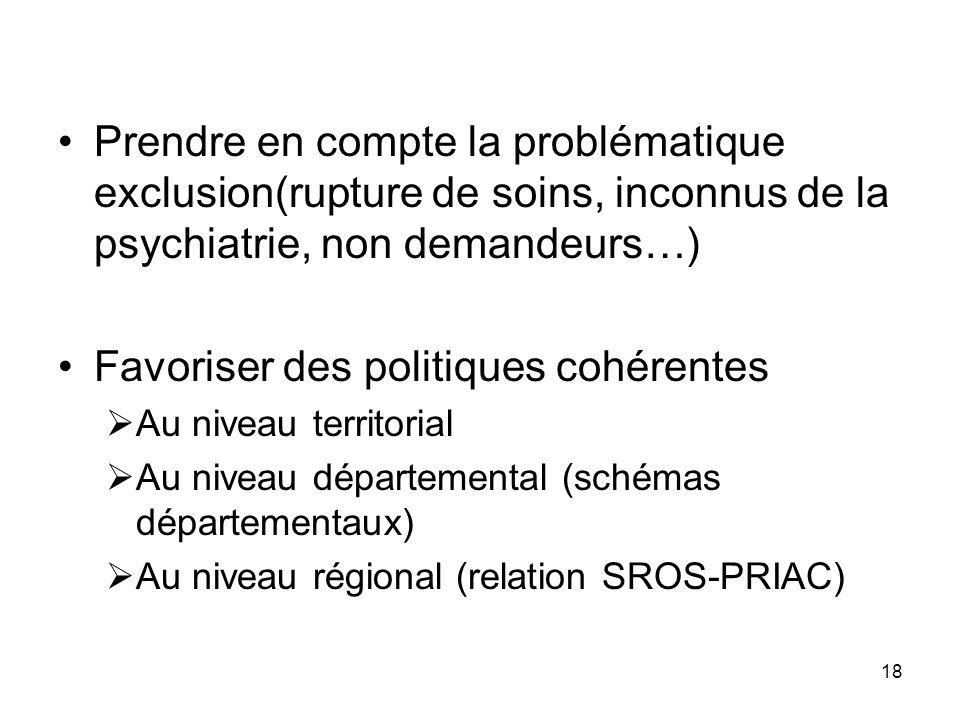 18 Prendre en compte la problématique exclusion(rupture de soins, inconnus de la psychiatrie, non demandeurs…) Favoriser des politiques cohérentes Au