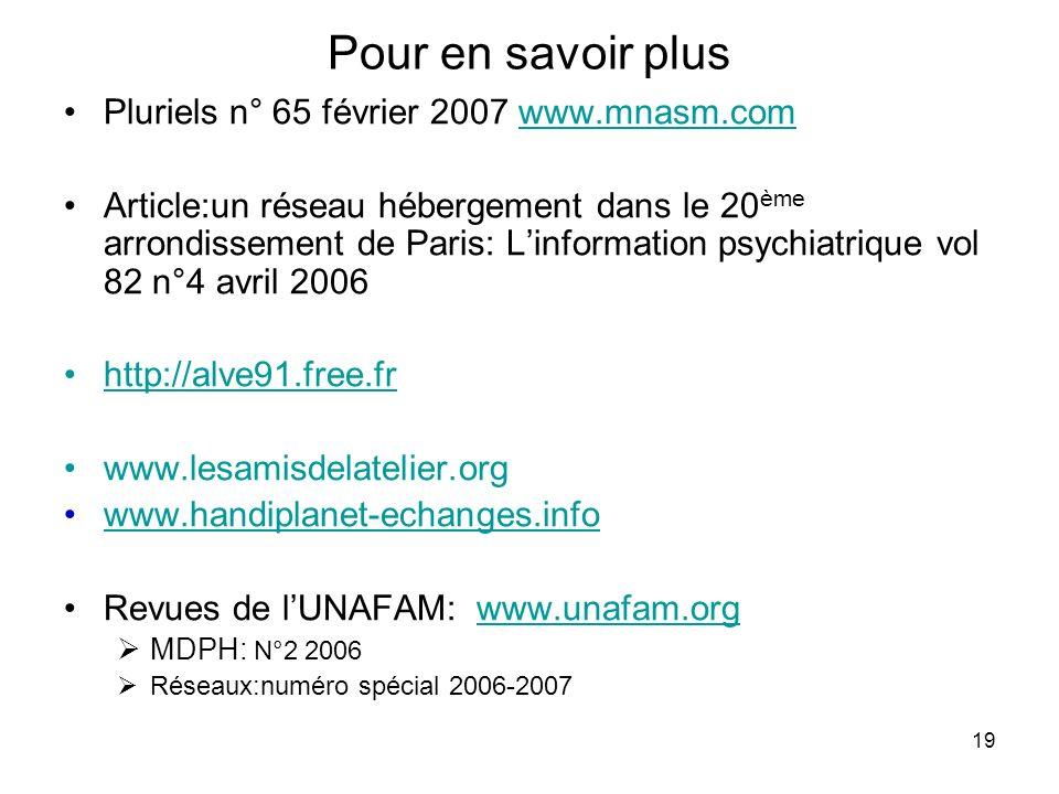 19 Pour en savoir plus Pluriels n° 65 février 2007 www.mnasm.comwww.mnasm.com Article:un réseau hébergement dans le 20 ème arrondissement de Paris: Li