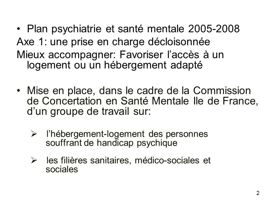 2 Plan psychiatrie et santé mentale 2005-2008 Axe 1: une prise en charge décloisonnée Mieux accompagner: Favoriser laccès à un logement ou un hébergem