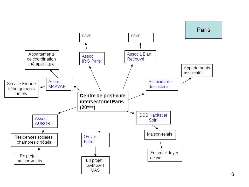 6 Centre de post-cure intersectoriel Paris (20 ème ) Assoc MAAVAR Assoc LElan Retrouvé Service Eranne hébergements hôtels Assoc IRIS Paris SAVS Assoc