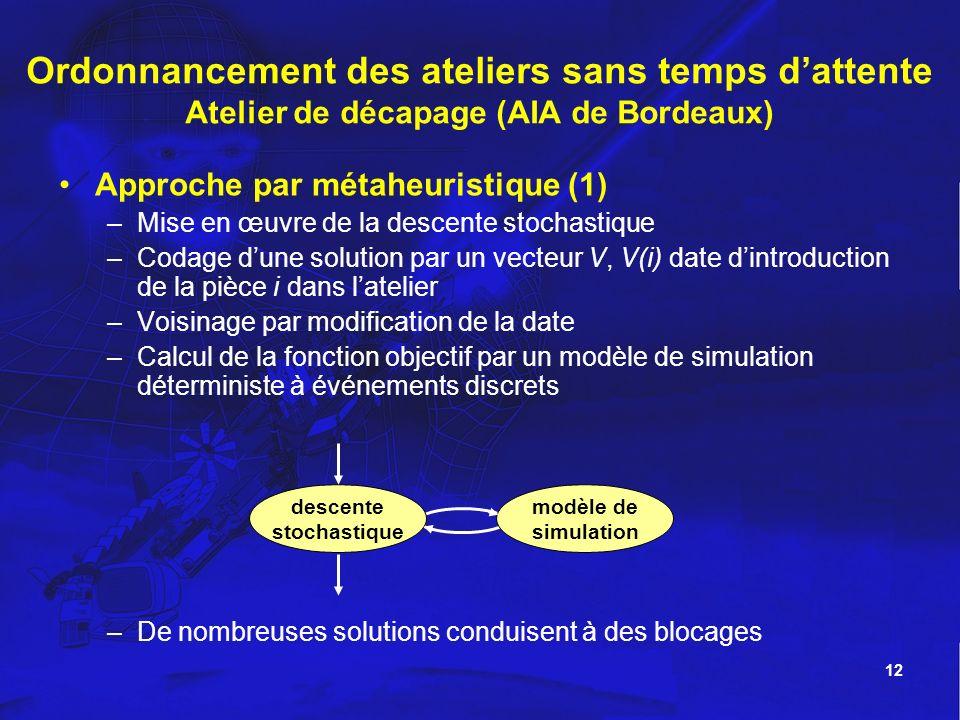 12 Approche par métaheuristique (1) –Mise en œuvre de la descente stochastique –Codage dune solution par un vecteur V, V(i) date dintroduction de la p