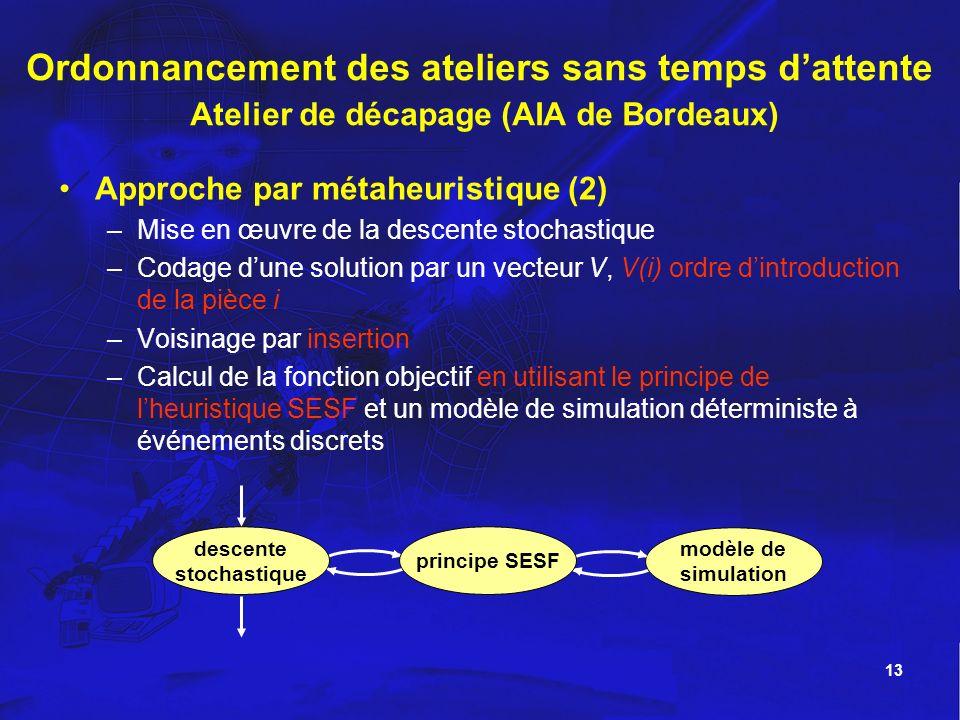 13 Approche par métaheuristique (2) –Mise en œuvre de la descente stochastique –Codage dune solution par un vecteur V, V(i) ordre dintroduction de la