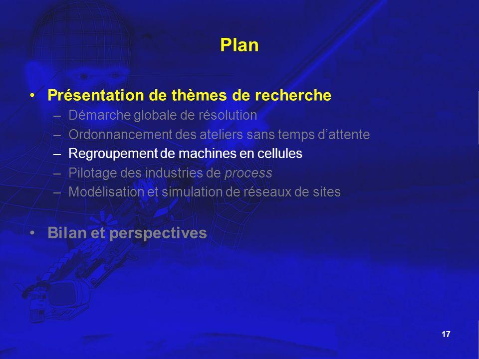 17 Plan Présentation de thèmes de recherche –Démarche globale de résolution –Ordonnancement des ateliers sans temps dattente –Regroupement de machines