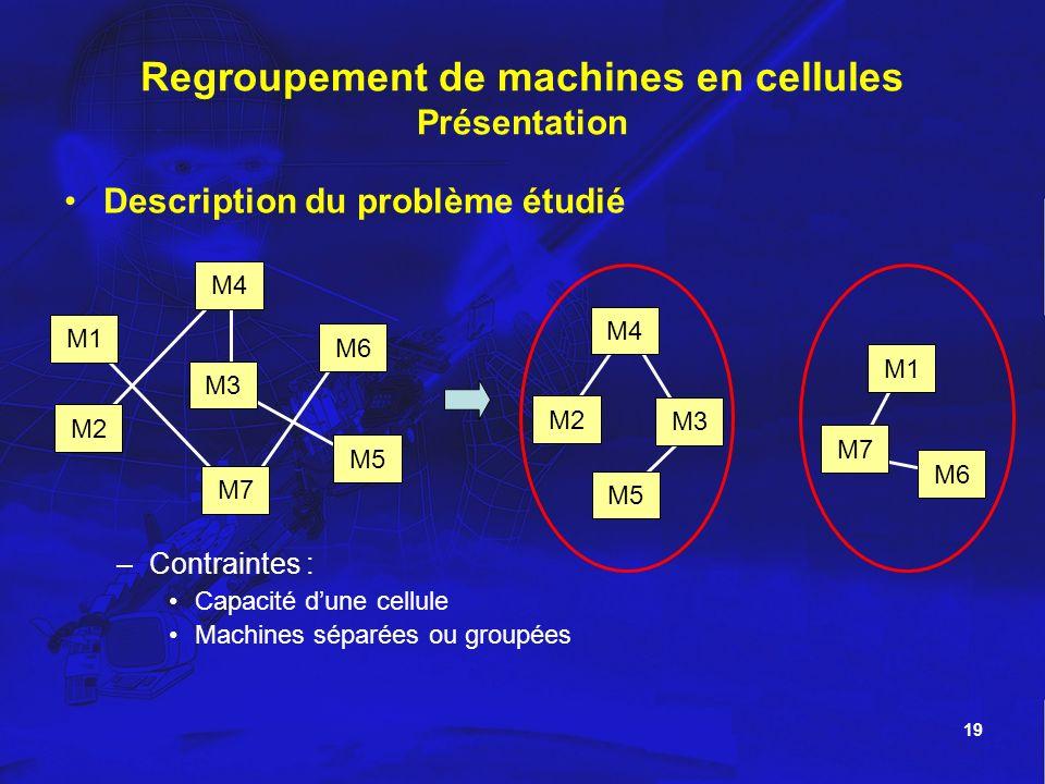 19 Regroupement de machines en cellules Présentation Description du problème étudié –Contraintes : Capacité dune cellule Machines séparées ou groupées
