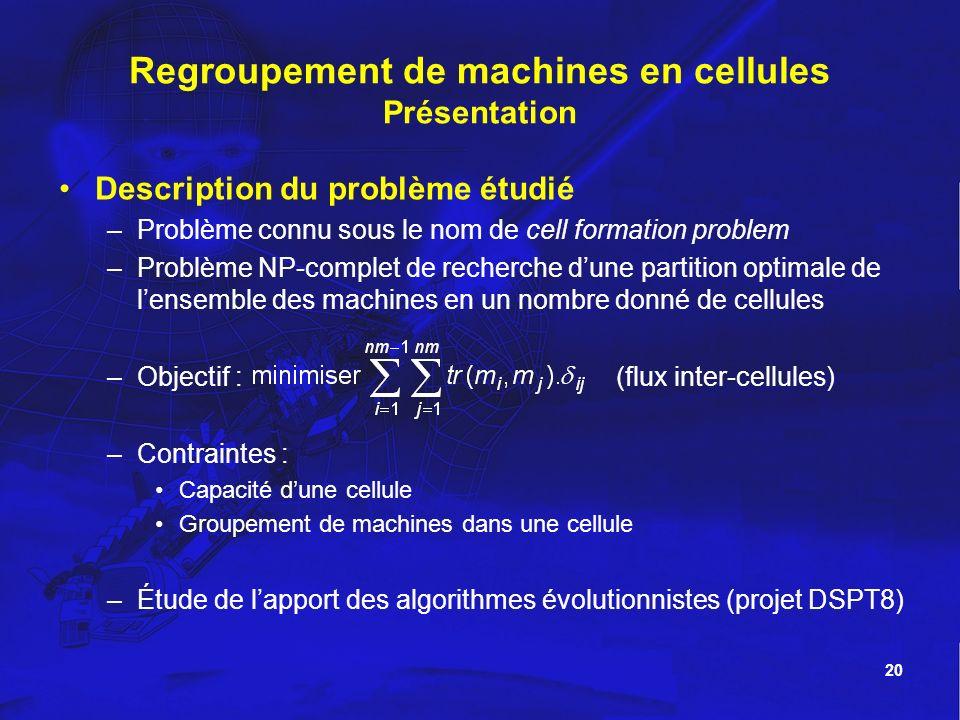 20 Description du problème étudié –Problème connu sous le nom de cell formation problem –Problème NP-complet de recherche dune partition optimale de l